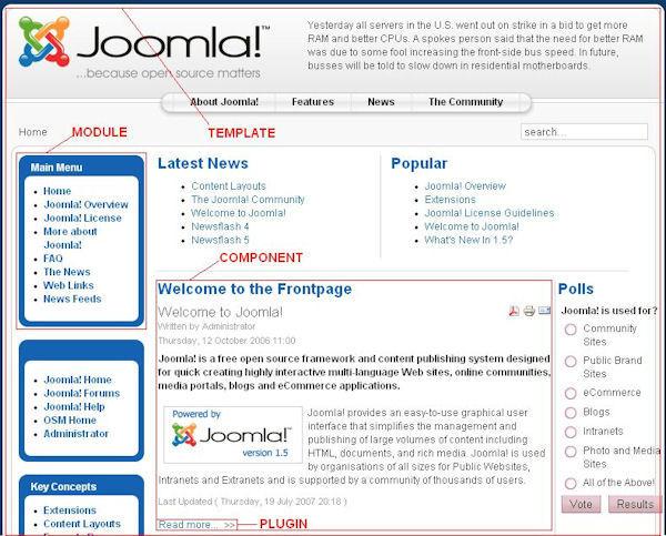 What is Joomla anyway?