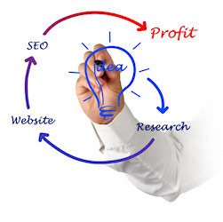 SEO Toronto Company 2seo can ensure your website has traffic
