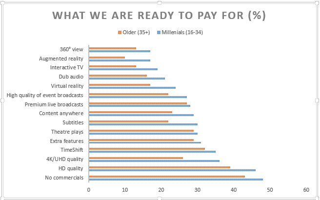 Ready to pay for IPTV Set-Top Boxes